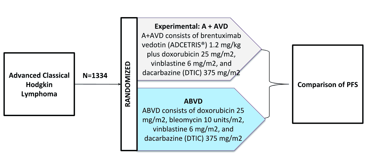 The Expanding Field of Antibody-Drug Conjugates