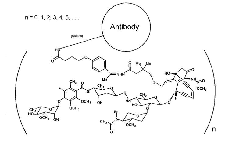 Structure of inotuzumab ozogamicin